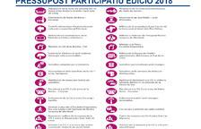 Vint-i-vuit idees ciutadanes aspiren al pressupost participatiu